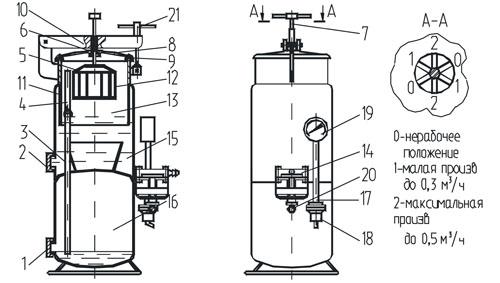 Ацетиленовый генератор своими руками чертежи